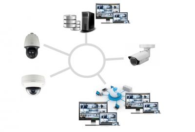 IP CCTV 2